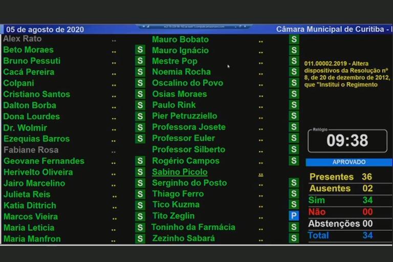 Novo Regimento oficializa processo eletrônico na Câmara de Curitiba